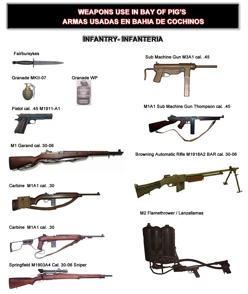 Tipos De Armas De Fuego